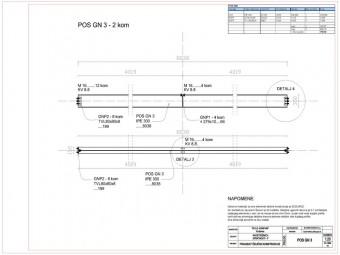 Radionički detalji, projektovanje